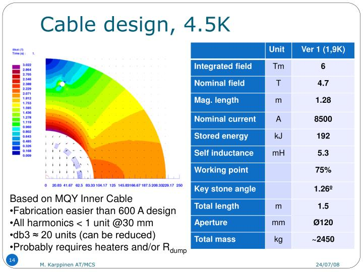 Cable design, 4.5K