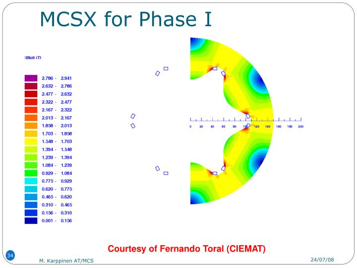 MCSX for Phase I