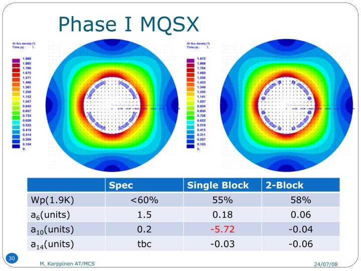 Phase I MQSX