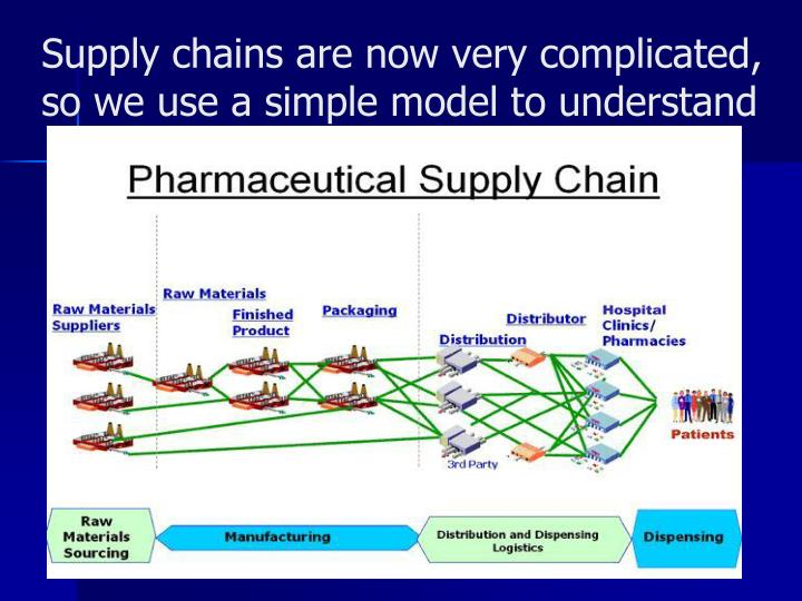 Supply chains are now very complicated, so we use a simple model to understand