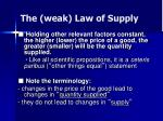 the weak law of supply