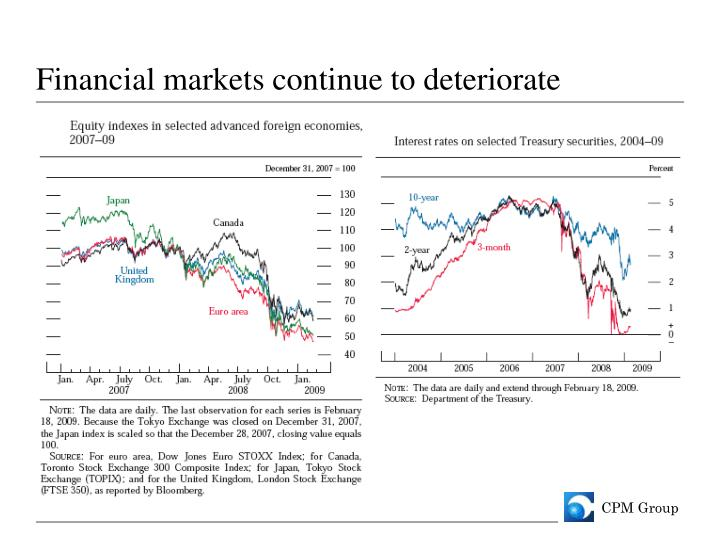 Financial markets continue to deteriorate