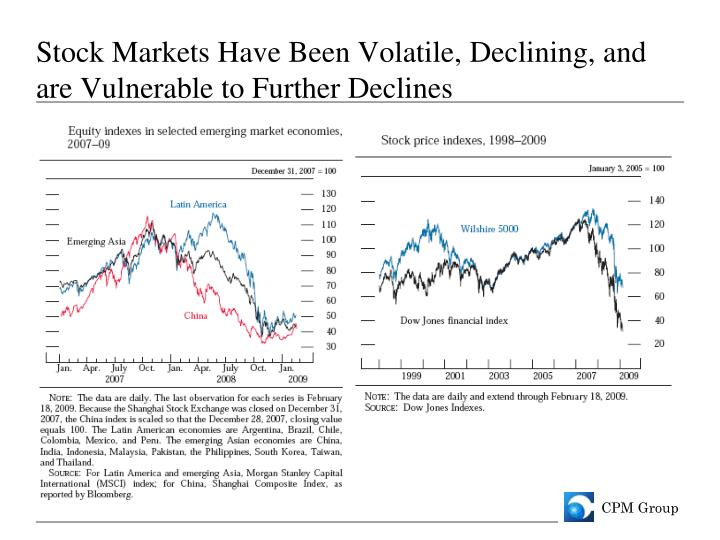 Stock Markets Have Been Volatile, Declining, and are Vulnerable to Further Declines
