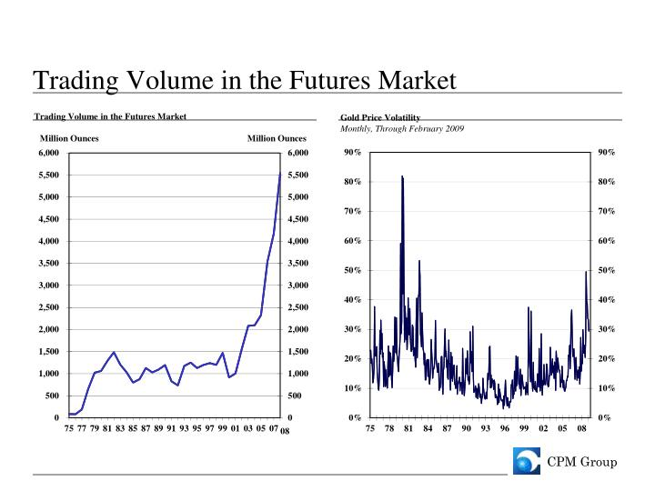 Trading Volume in the Futures Market
