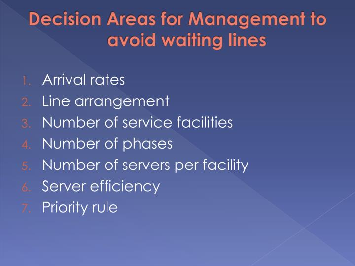 Decision Areas for Management to avoid waiting lines