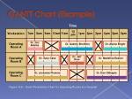 gantt chart example1