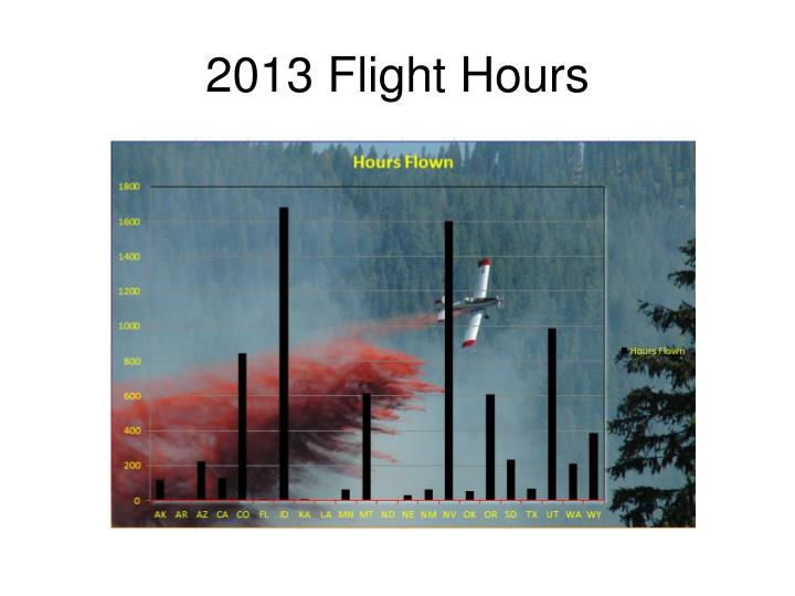 2013 Flight Hours