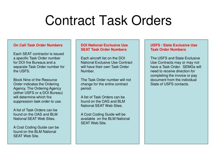 Contract Task Orders