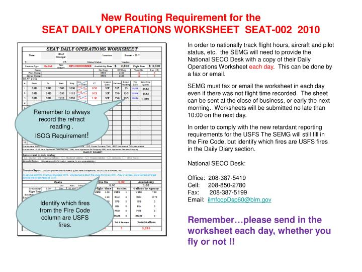 New Routing Requirement for the