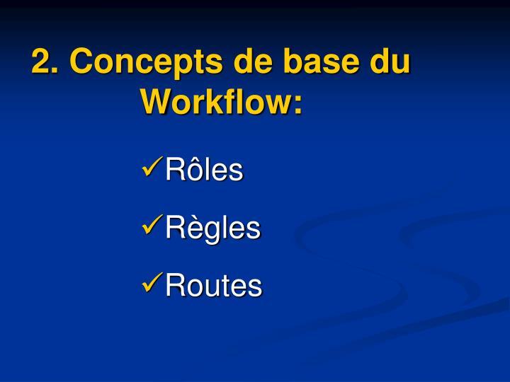2. Concepts de base du Workflow: