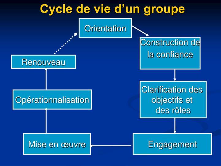 Cycle de vie d'un groupe