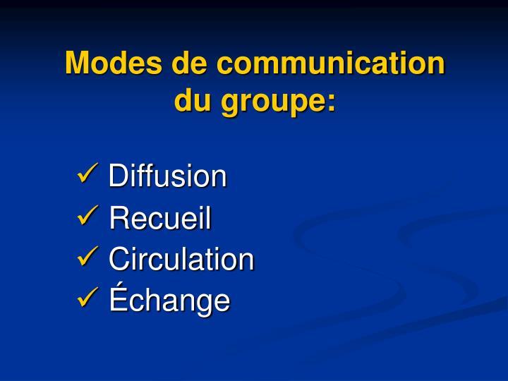 Modes de communication du groupe: