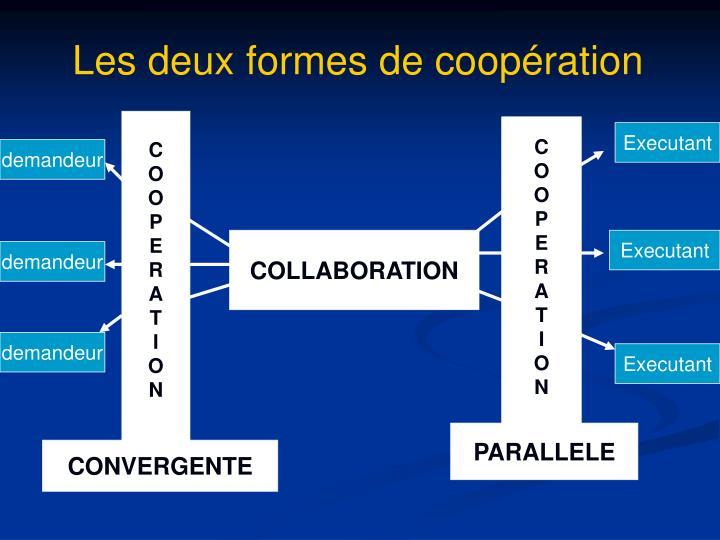 Les deux formes de coopération