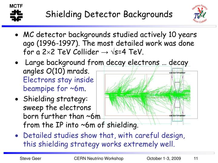 Shielding Detector Backgrounds
