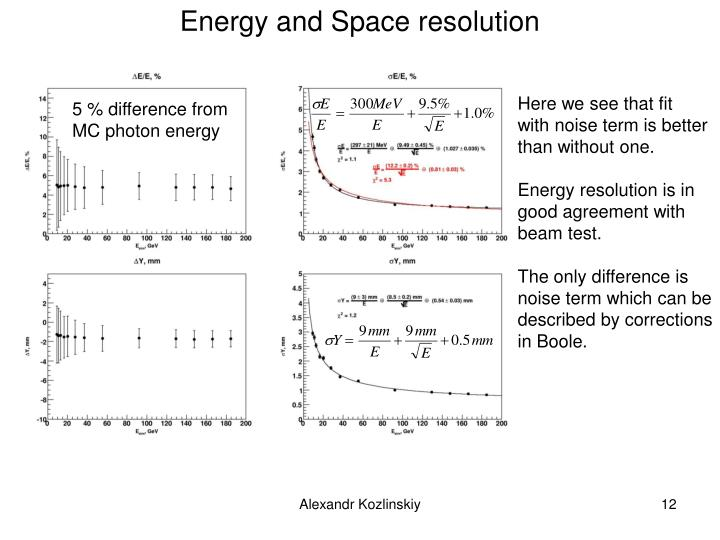 Energy and Space resolution