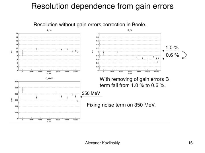 Resolution dependence from gain errors