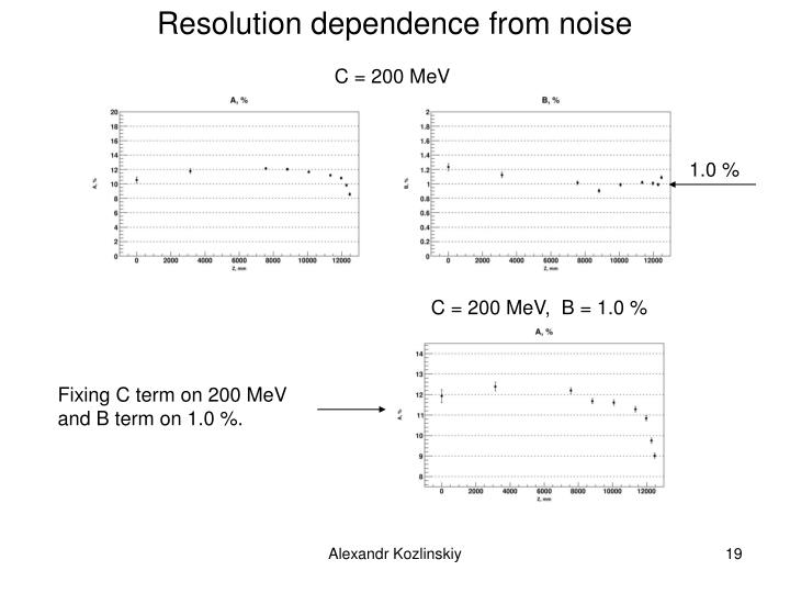 Resolution dependence from noise