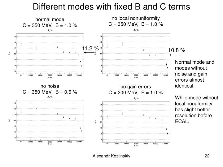 Different modes with fixed B and C terms