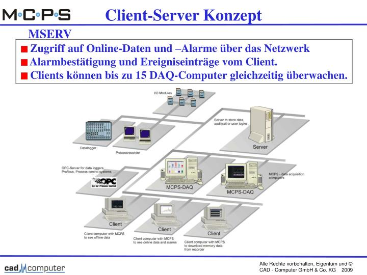 Client-Server Konzept