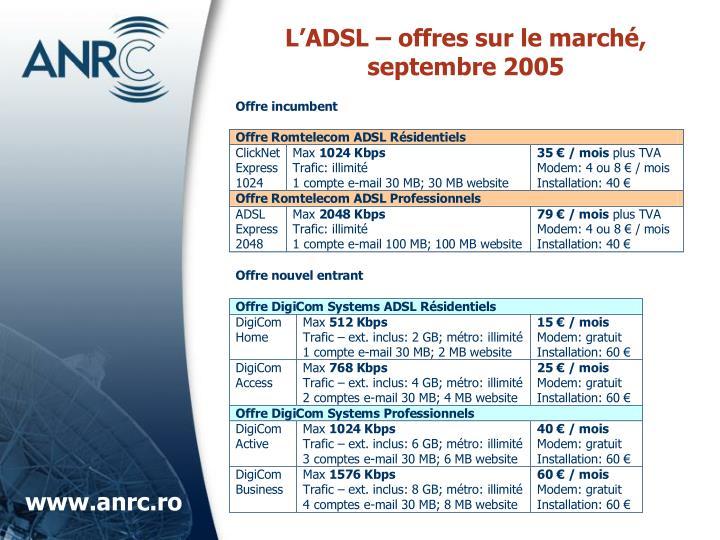 L'ADSL – offres sur le march