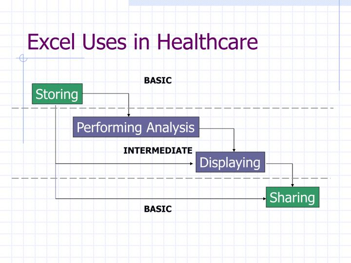 Excel Uses in Healthcare