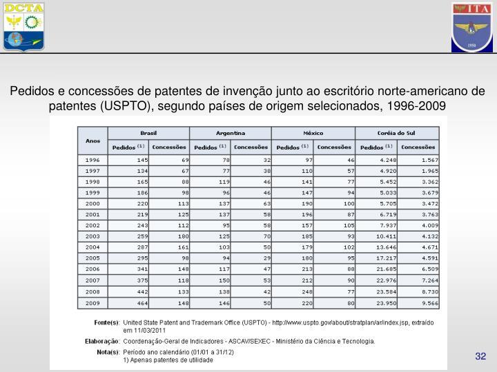 Pedidos e concessões de patentes de invenção junto ao escritório norte-americano de patentes (USPTO), segundo países de origem selecionados, 1996-2009