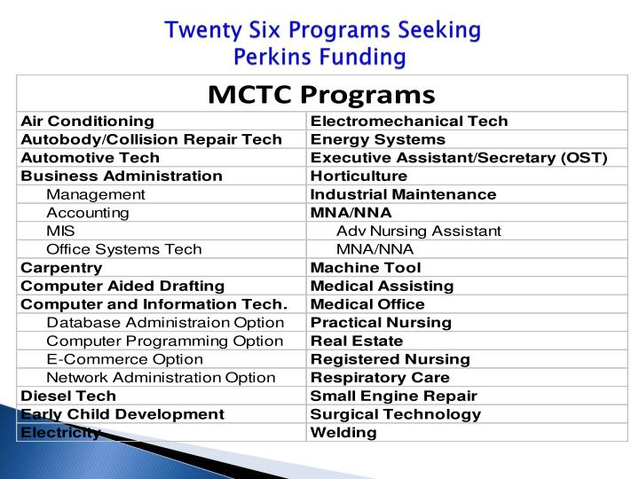 Twenty Six Programs Seeking