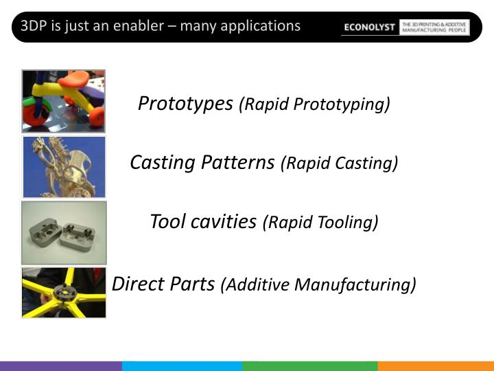 3DP is just an enabler – many applications