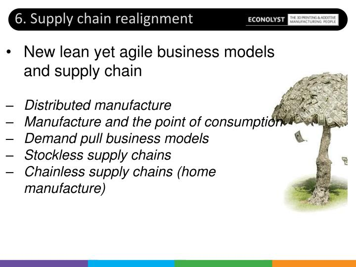 6. Supply chain realignment