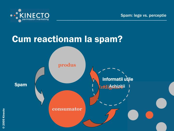Cum reactionam la spam?