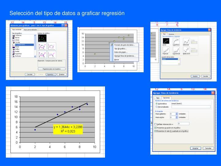 Selección del tipo de datos a graficar regresión