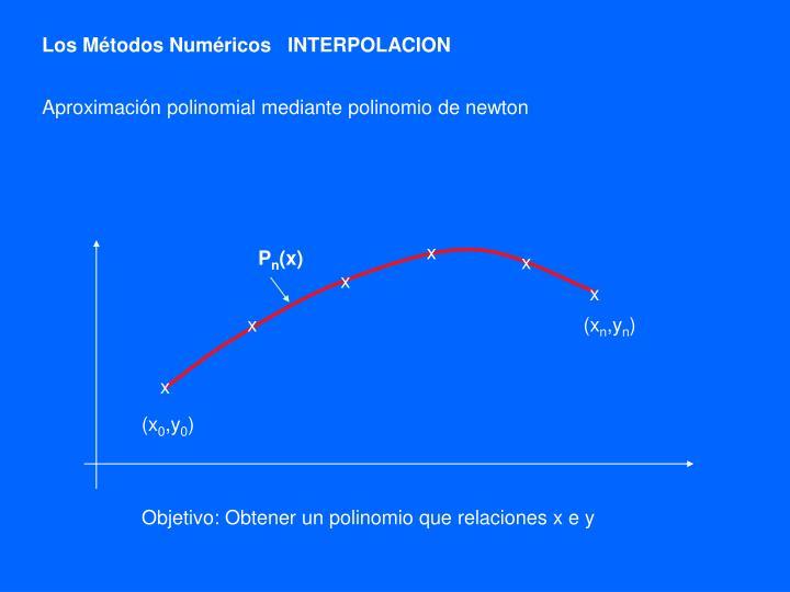 Los Métodos Numéricos   INTERPOLACION