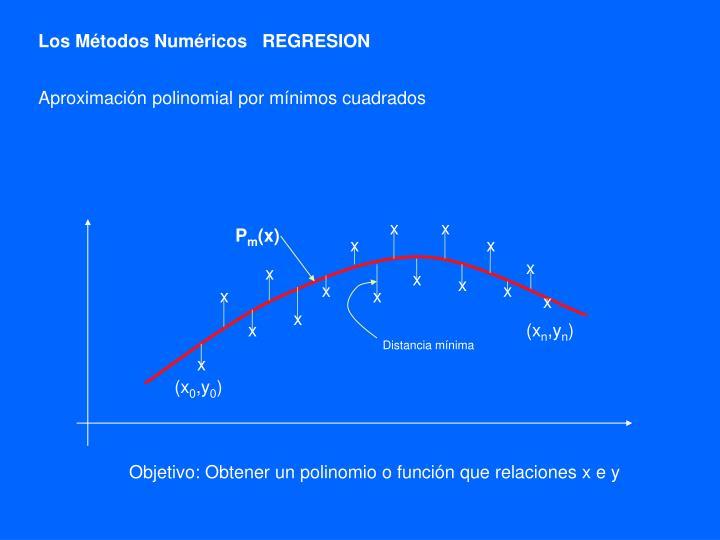 Los Métodos Numéricos   REGRESION