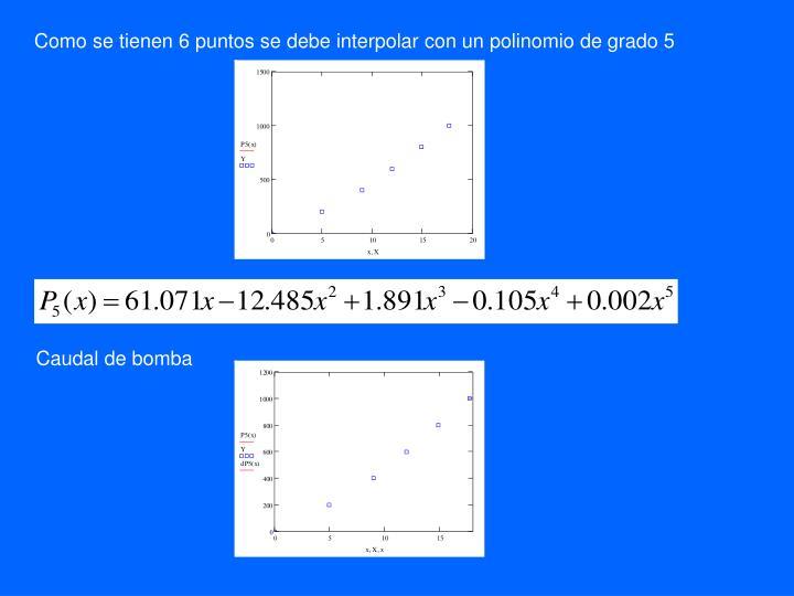 Como se tienen 6 puntos se debe interpolar con un polinomio de grado 5