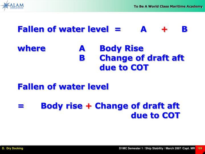 Fallen of water level  = A