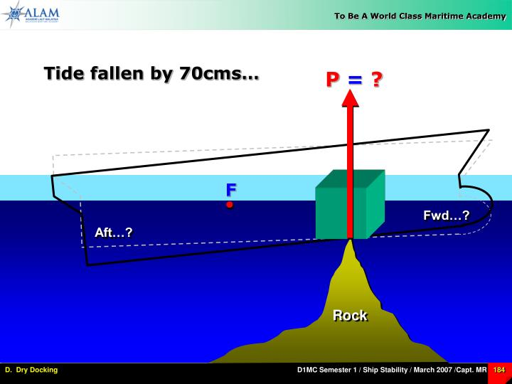 Tide fallen by 70cms…