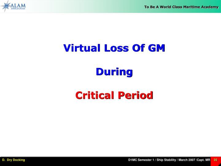 Virtual Loss Of GM