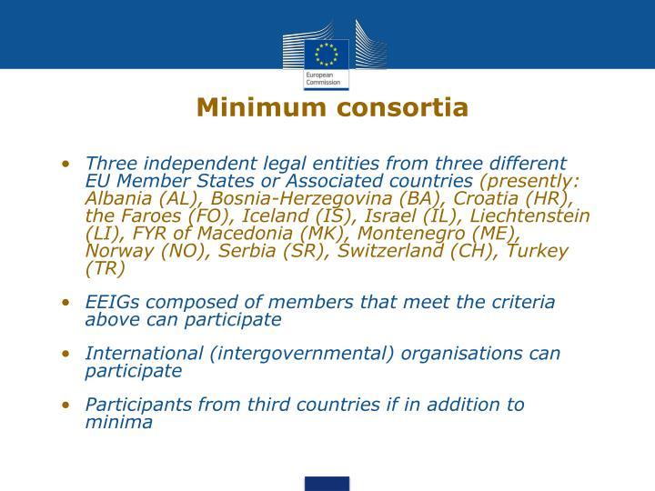 Minimum consortia