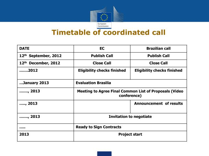 Timetable of coordinated call