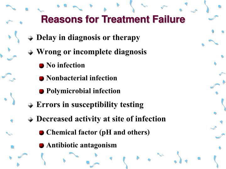 Reasons for Treatment Failure