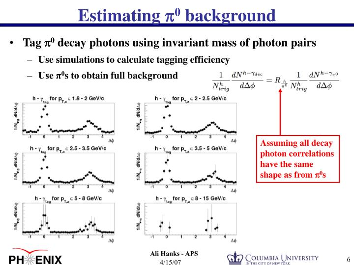 Assuming all decay photon correlations have the same shape as from