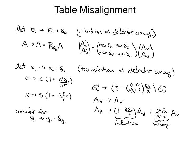 Table Misalignment