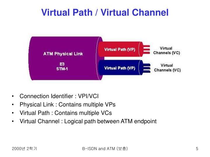 Virtual Path / Virtual Channel