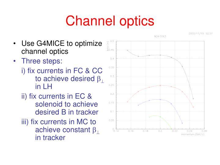 Channel optics