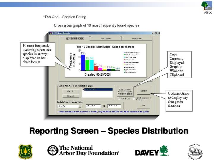 Reporting Screen – Species Distribution