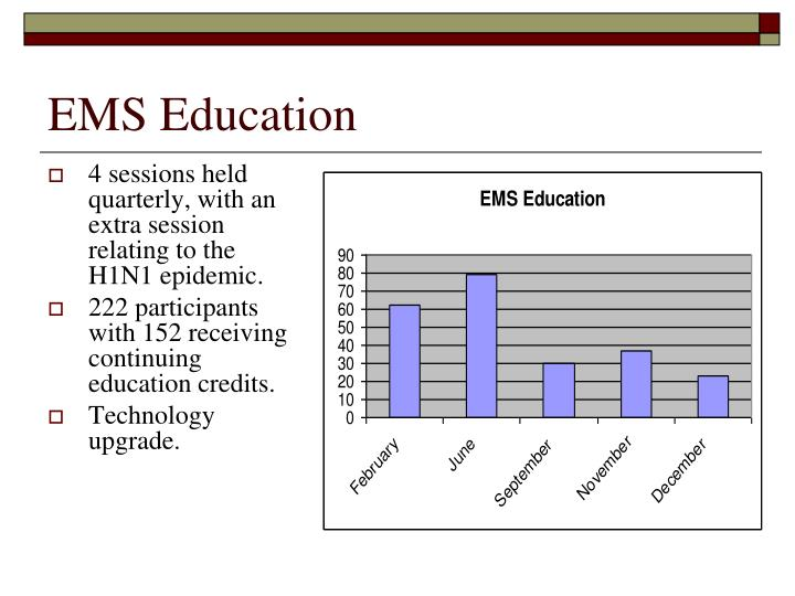 EMS Education
