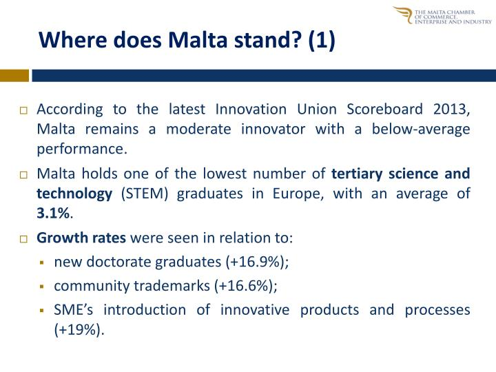 Where does Malta stand? (1)