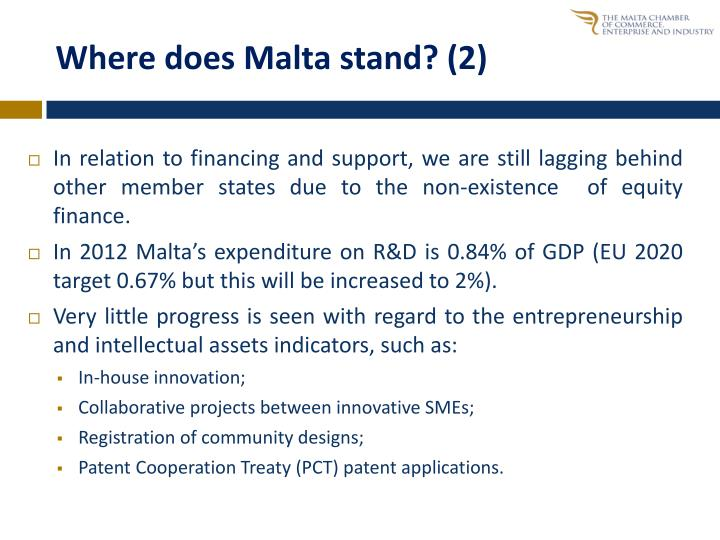 Where does Malta stand? (2)