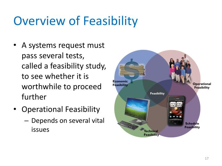 Overview of Feasibility