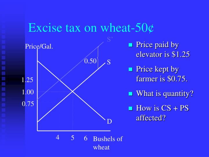 Excise tax on wheat-50¢